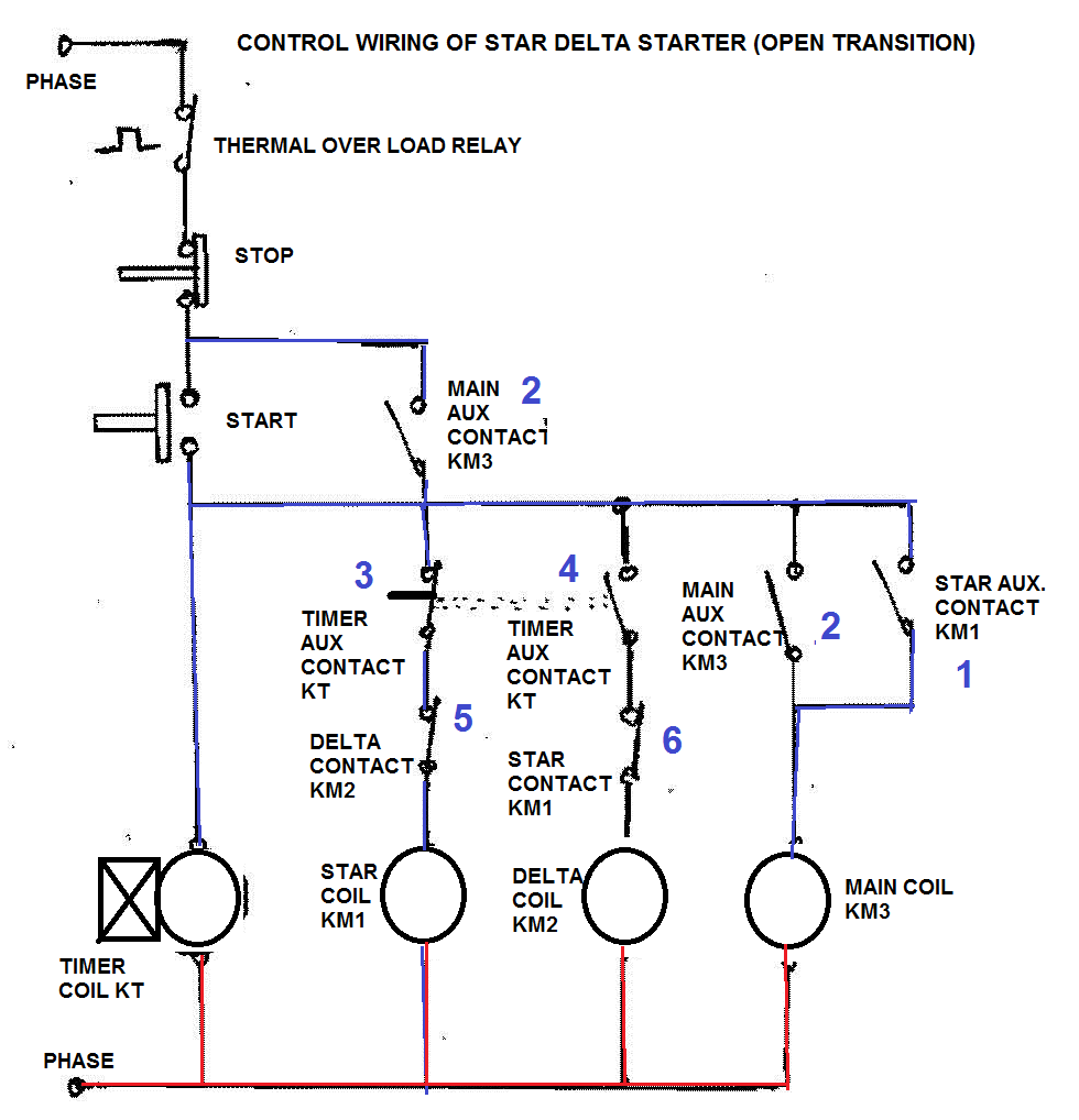 Industrial Electrical Training For Engineers Control Wiring Fell
